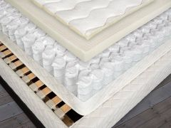 Areus Natural Latex Mattress Cut-Away-View Shown with included Flexible Slat Base
